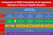 La Ingeniería Educativa Total en el Modelo de Hajime Yamashina para WCM